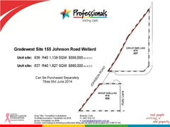 Lot 836, 837 Johnson Road, Wellard, WA 6170