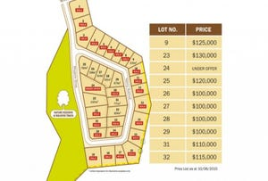 Lot 26-29, Henry Avenue, Mount Clear, Vic 3350