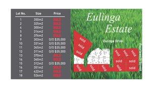 0 Eulinga Estate, Mildura, Vic 3500