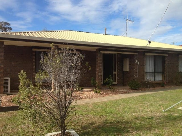 83 Reservior Road, Strathdale, Vic 3550